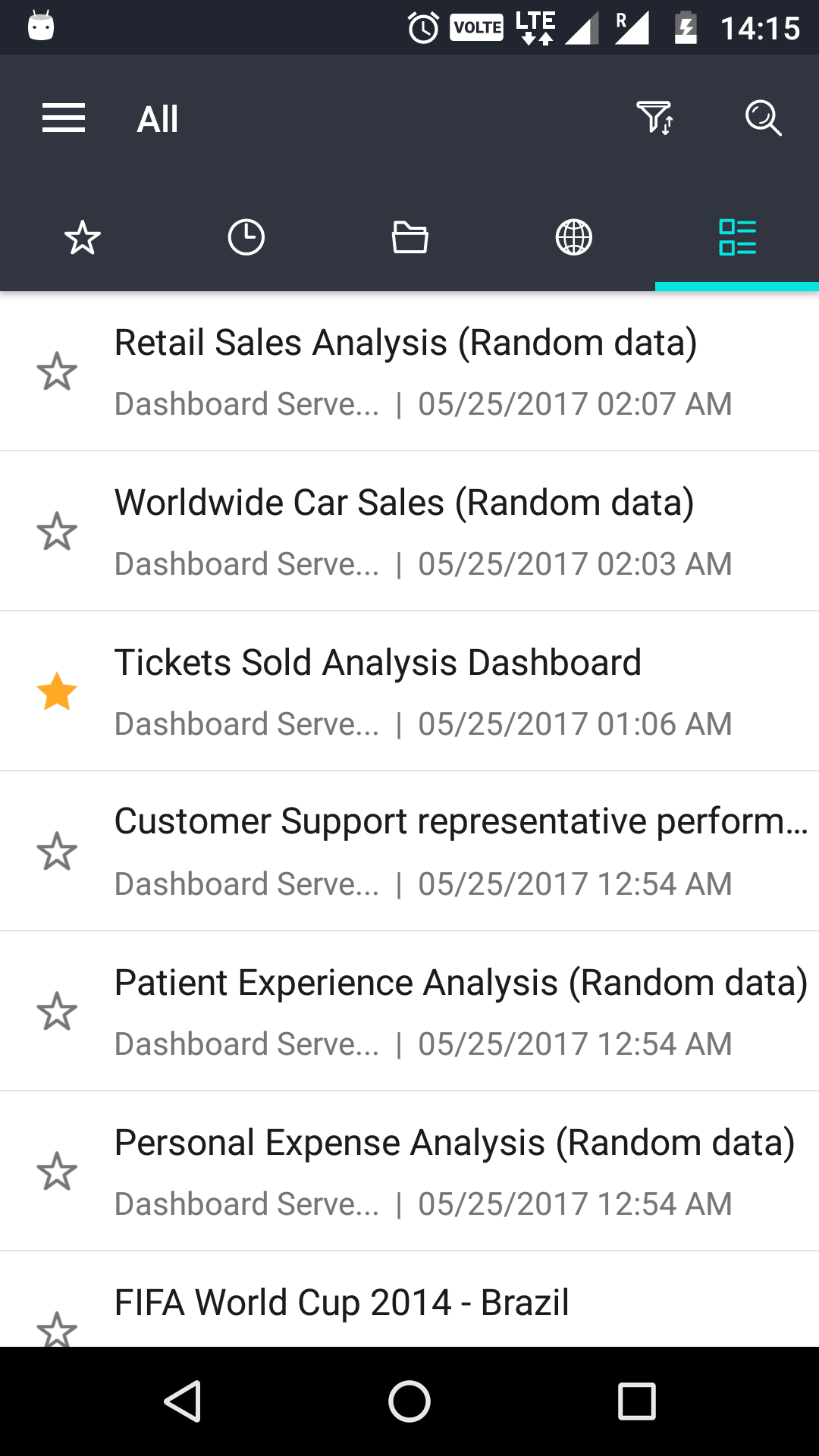 Dashboard List