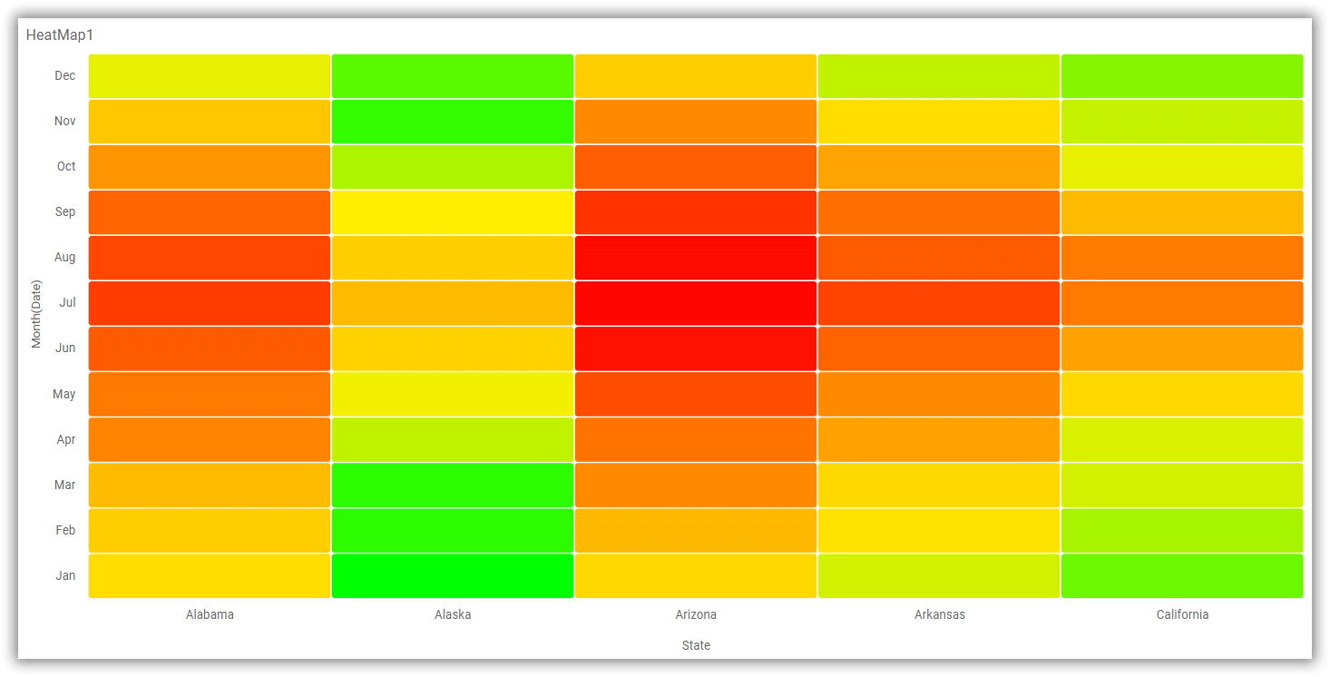 Heatmap with conditional formatting