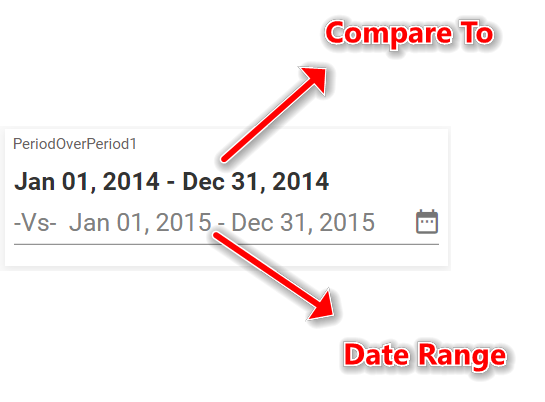 default date range for period over period