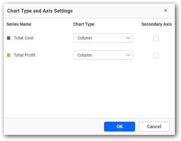 Chart Type And Axis Dialog