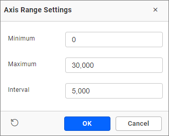 Axis range settings